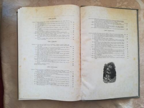 Indice delle tavole e dei capitoli del volume secondo.