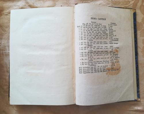 Indice della prima cantica.